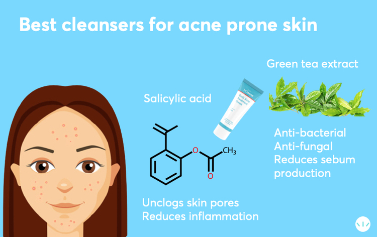 Best  cleanser for acne infographic