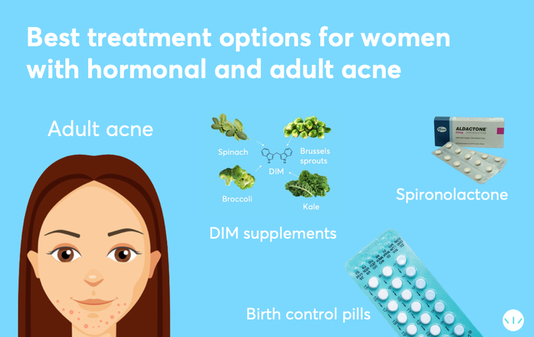 Hormonal acne oral treatment infographic