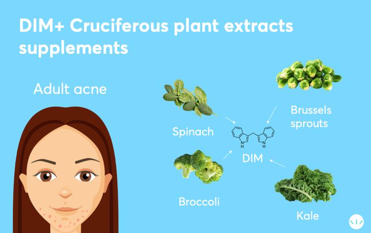 DIM for menopausal acne